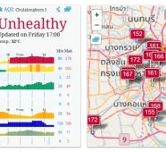 Why is Bangkok air pollution so bad in 2020 and getting worse?